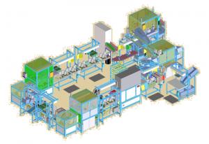 Automatisierte Arbeitsstationen und Handmontagelinien